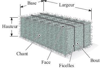 Terminologie des parties visibles d'une botte de paille